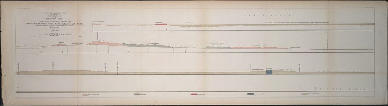 U.S.P.R.R. Exp. & Surveys. Cal. Sections 8. Sheet V. Geological Section of the Bernardino Sierra Explored by Lieut R.S. Williamson, U.S. Top. Engrs. in 1853 from the Great Basin to the Pacific Ocean at San Pedro.  Prepared in the Office of Pacific Rail Ro