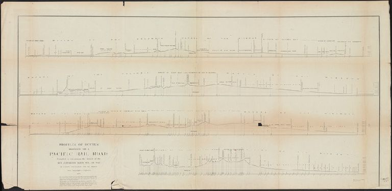 Profiles of routes proposed for a Pacific Rail Road / compiled to accompany the report of the Hon. Jefferson Davis, Sec. of War., by Lieuts. G.K. Warren and H.L. Abbot, Corps. Topographical Engineers.